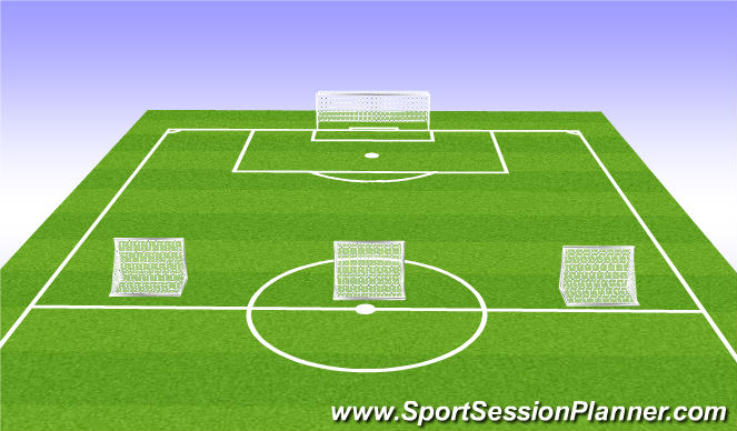 Football/Soccer Session Plan Drill (Colour): 7v7 Phase of Play