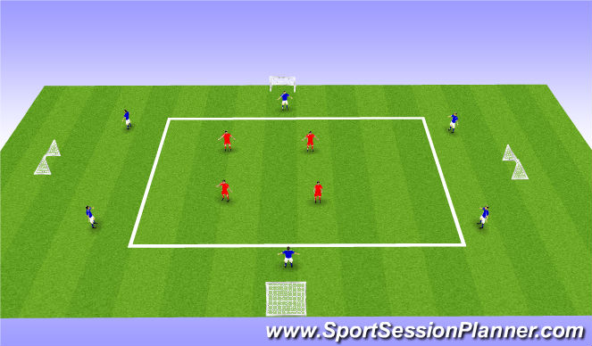 Football/Soccer Session Plan Drill (Colour): Defending in Small Numbers (compactness)