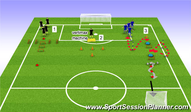 Football/Soccer Session Plan Drill (Colour): explosiveness training