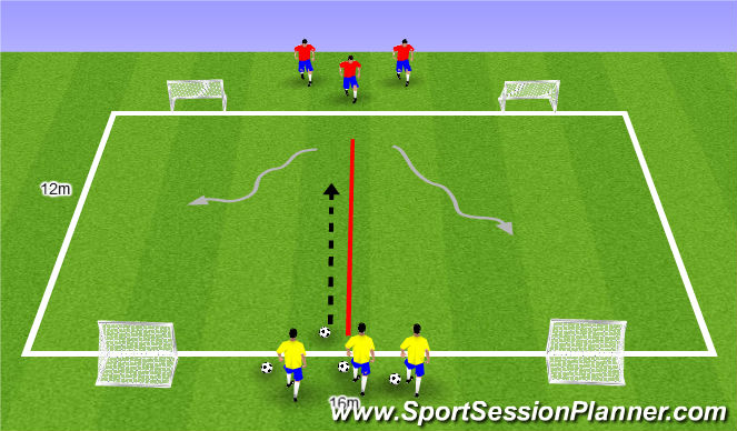 Football/Soccer Session Plan Drill (Colour): 1:1 frontaal
