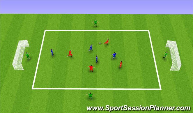 Football/Soccer Session Plan Drill (Colour): SSG (switching the play under pressure)