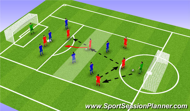 Football/Soccer Session Plan Drill (Colour): 3v2/4v2 to play out from back (skill)