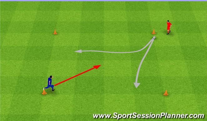 Football/Soccer Session Plan Drill (Colour): Gra 1v1 w kwadracie 5m.