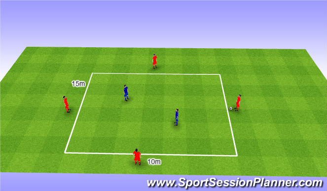 Football/Soccer Session Plan Drill (Colour): Rondo 4v2 get out past end line. Dziadek 4v2 za linią wyjście.