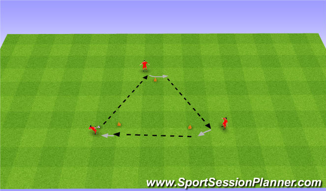 Football/Soccer Session Plan Drill (Colour): Podania i przyjęcia.
