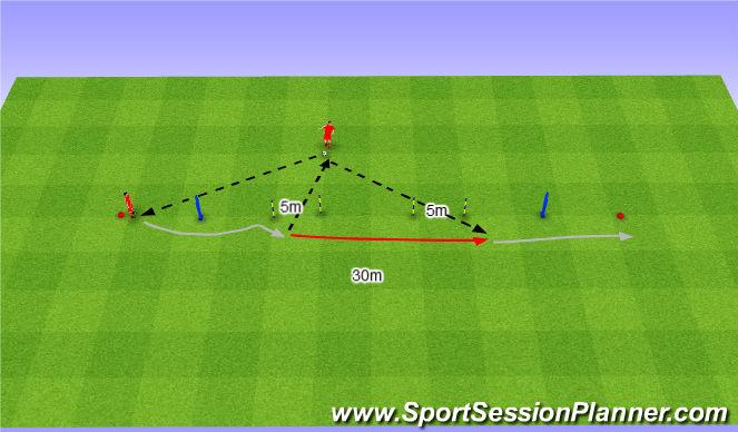 Football/Soccer Session Plan Drill (Colour): Control, pass and receive. Przyjecie, podanie i wyjście na pozycję.