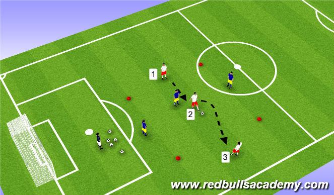 Football/Soccer Session Plan Drill (Colour): 3 v3 turning