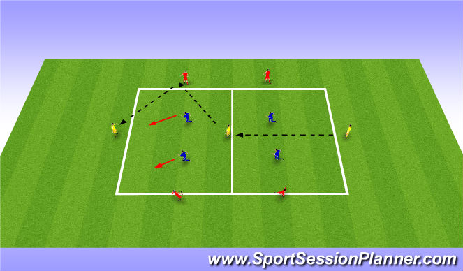 Football/Soccer Session Plan Drill (Colour): Possession with tempo