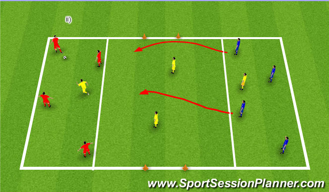 Football/Soccer Session Plan Drill (Colour): Controlling the Tempo & Keeping Possession