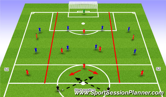 Football/Soccer Session Plan Drill (Colour): Controlling the tempo