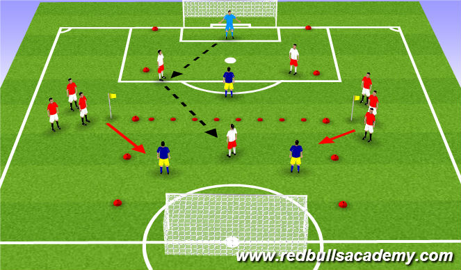 Football/Soccer Session Plan Drill (Colour): Counter to Goal