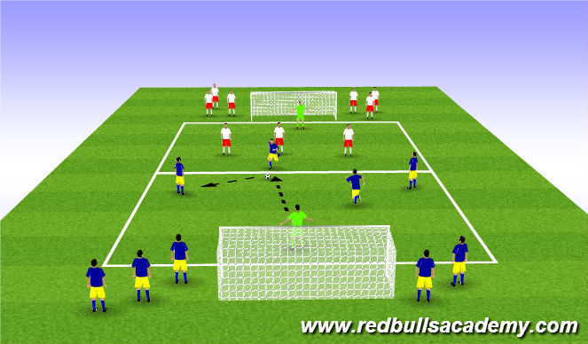 Football/Soccer Session Plan Drill (Colour): 4v3