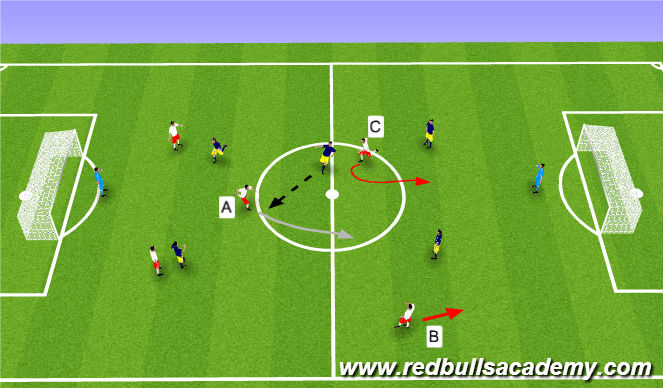 Football/Soccer Session Plan Drill (Colour): Main Theme / Conditioned Game