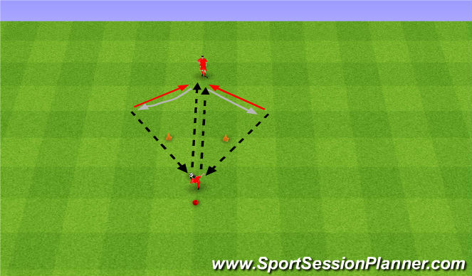 Football/Soccer Session Plan Drill (Colour): Passing and receiving. Podania i przyjęcia.