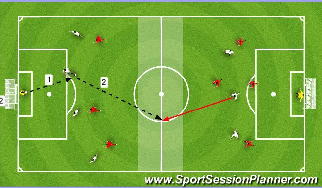Football/Soccer Session Plan Drill (Colour): Recieve, Turn, Break Defensive Line