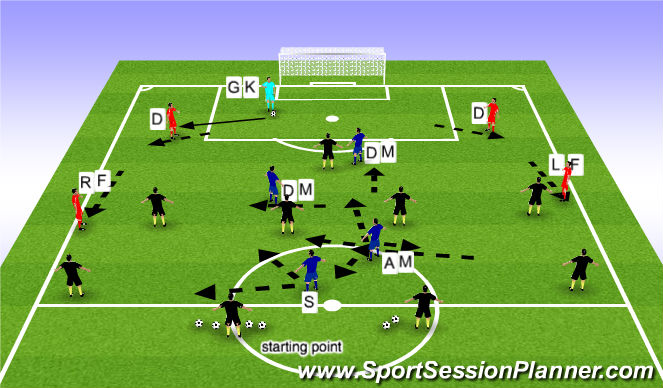 Football/Soccer Session Plan Drill (Colour): tactic-organise attack