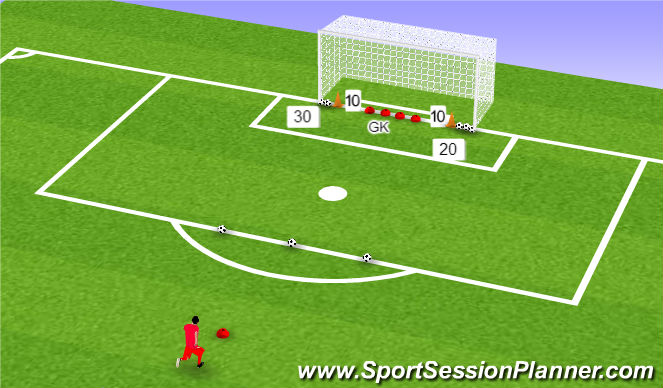 Football/Soccer Session Plan Drill (Colour): Target Shot Competition