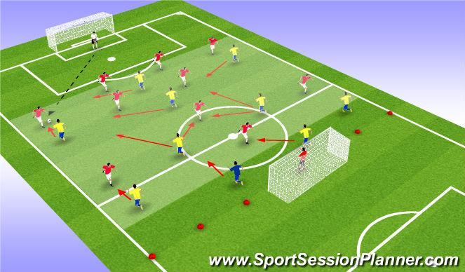 Football/Soccer Session Plan Drill (Colour): Α. ΠΡΟΘΕΡΜΑΝΣΗ 15'