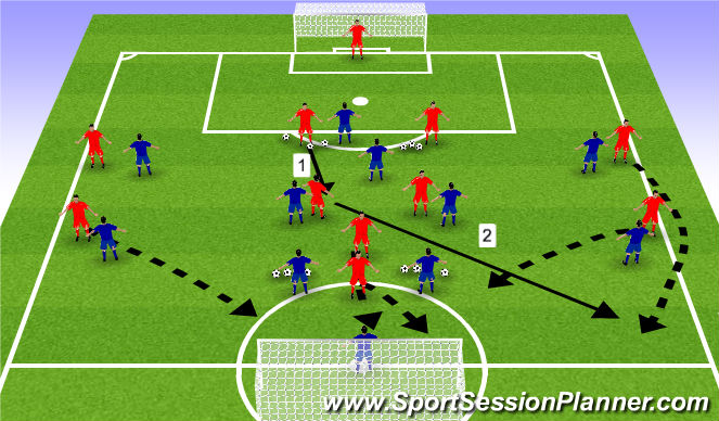 Football/Soccer Session Plan Drill (Colour): finishings