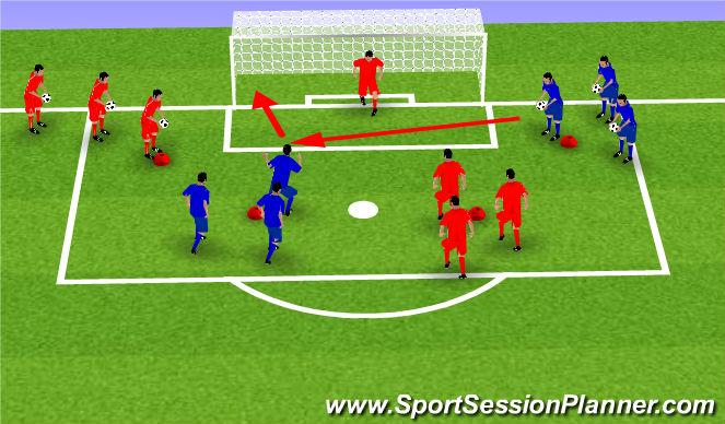 Football/Soccer Session Plan Drill (Colour): 2v2 heading