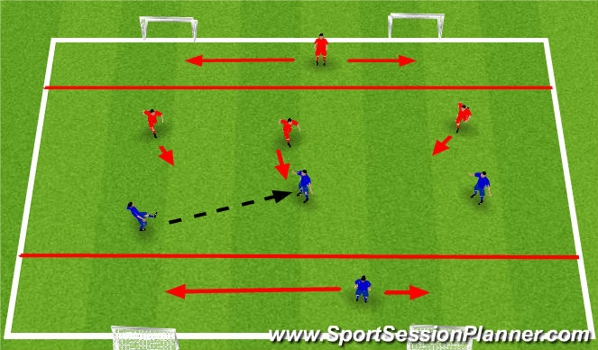 Football/Soccer Session Plan Drill (Colour): Sweeper game SSG