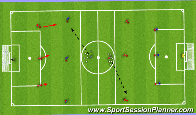 Football/Soccer Session Plan Drill (Colour): possession/ counter