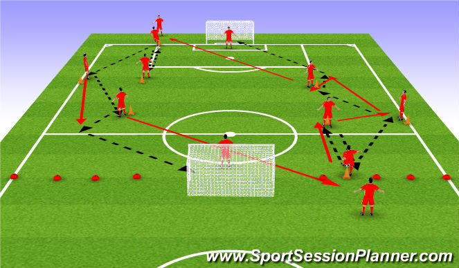 Football/Soccer Session Plan Drill (Colour): The Alamo