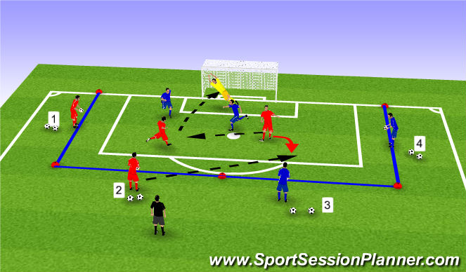 Football/Soccer Session Plan Drill (Colour): Finishing (opposed)