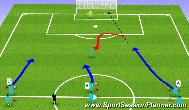 Football/Soccer Session Plan Drill (Colour): 1 v 0, 1 v 1, 2 v 1