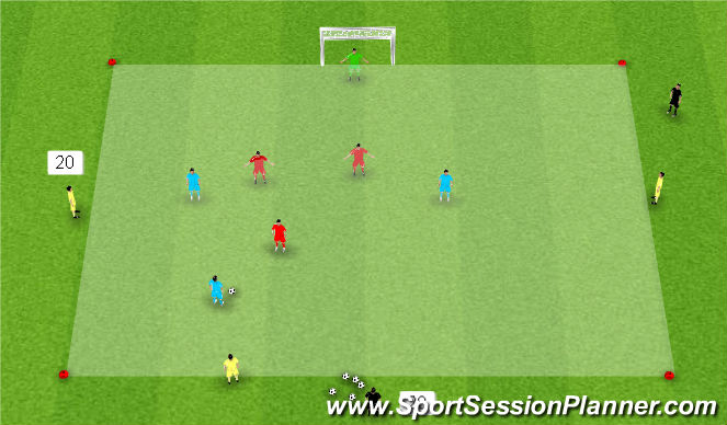 Football/Soccer Session Plan Drill (Colour): 3 v 3 + 3 to Goal OR 7 V 7 SSG