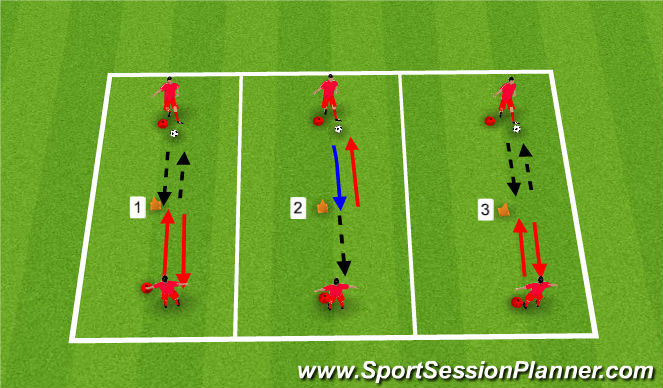 Football/Soccer Session Plan Drill (Colour): Passing Unopposed