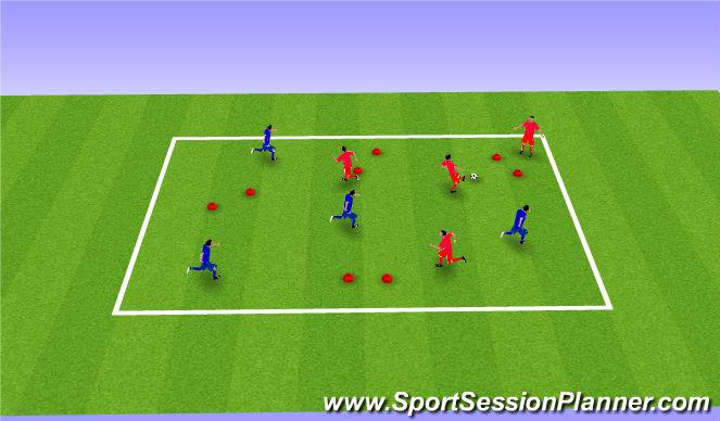 Football/Soccer Session Plan Drill (Colour): Through The Gates SSG