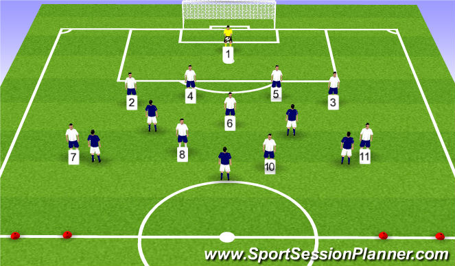 Football/Soccer Session Plan Drill (Colour): Build-up from GK