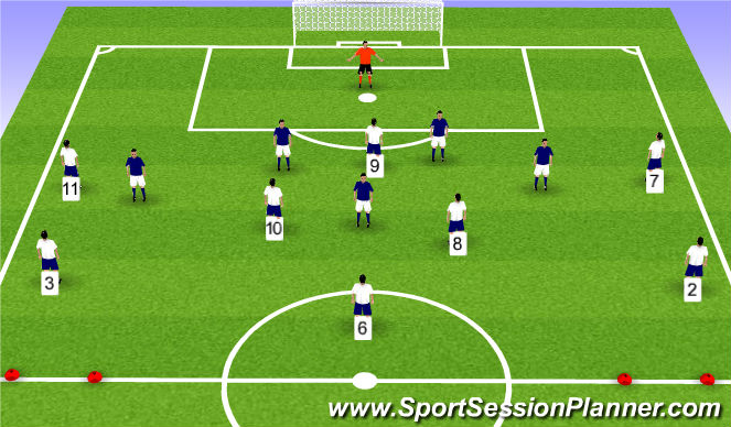 Football/Soccer Session Plan Drill (Colour): Attacking Half Play