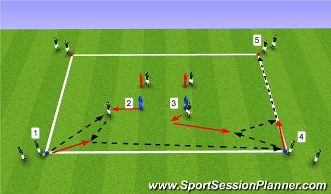 Football/Soccer Session Plan Drill (Colour): Option 3