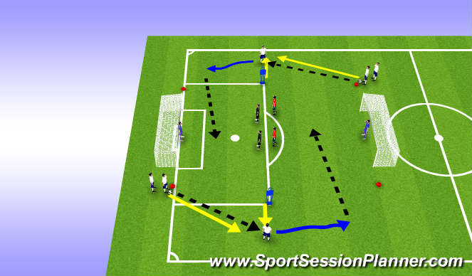 Football/Soccer Session Plan Drill (Colour): Open Up and Dribble to Cross