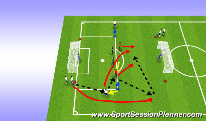 Football/Soccer Session Plan Drill (Colour): 3rd Man Run