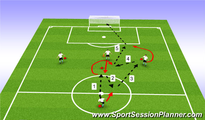 Football/Soccer Session Plan Drill (Colour): To goal 2