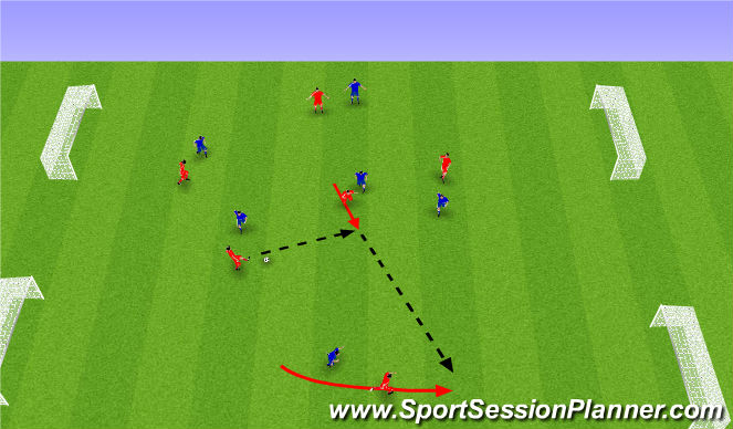 Football/Soccer Session Plan Drill (Colour): 6 á 6 á 4 lítil mörk.