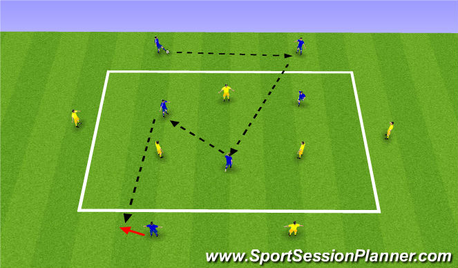 Football/Soccer Session Plan Drill (Colour): Possession in Triangles