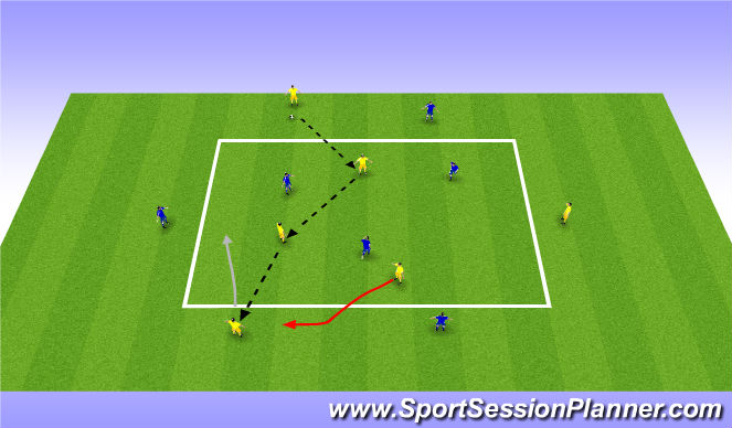 Football/Soccer Session Plan Drill (Colour): Switch and Play 6v6