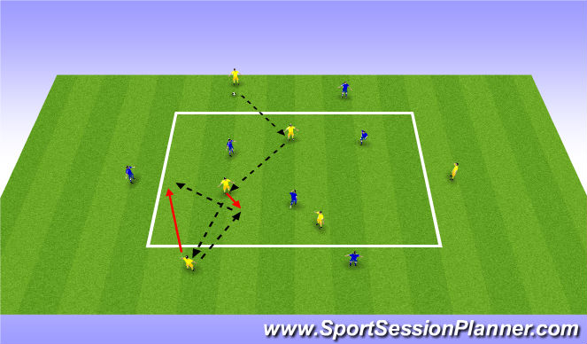 Football/Soccer Session Plan Drill (Colour): Progression with one-two