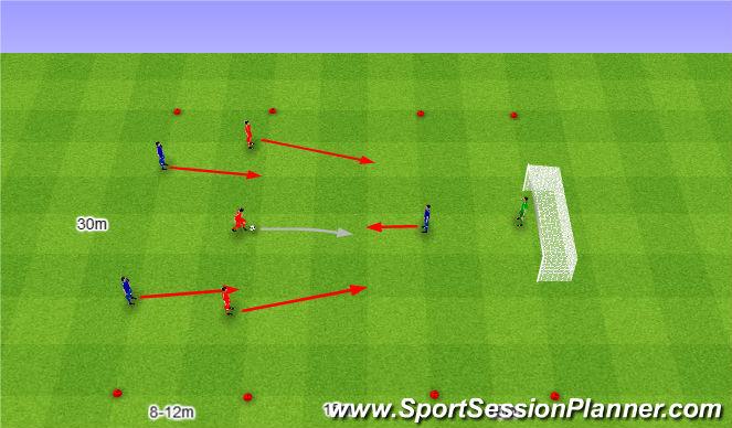 Football/Soccer Session Plan Drill (Colour): Szybki atak.