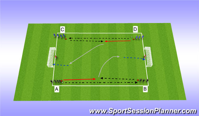 Football/Soccer Session Plan Drill (Colour): Adding Pressure - 1v1