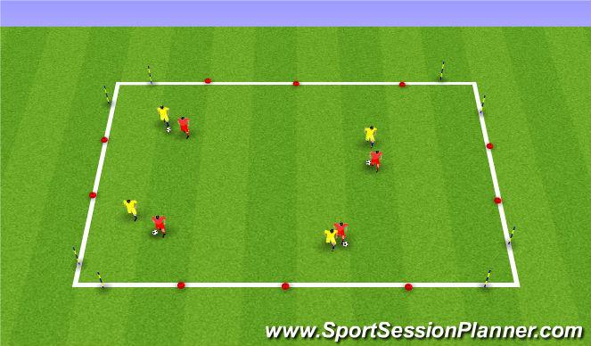 Football/Soccer Session Plan Drill (Colour): 1v1 4 mini goals