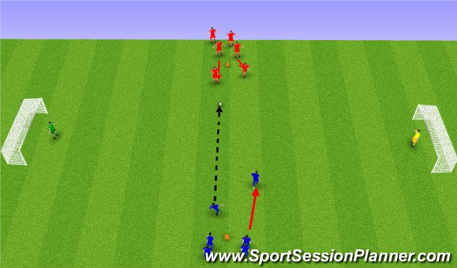 Football/Soccer Session Plan Drill (Colour): 2 á 2.