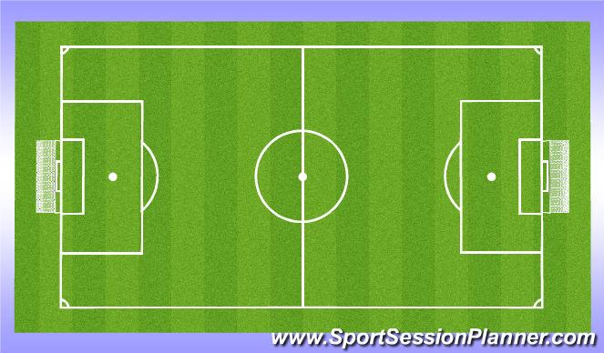 Football/Soccer Session Plan Drill (Colour): Frjálst spil.