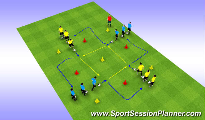 Football/Soccer Session Plan Drill (Colour): Variatie 3