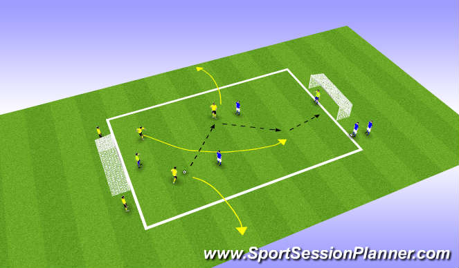 Football/Soccer Session Plan Drill (Colour): Variatie 2