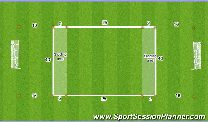 Football/Soccer Session Plan Drill (Colour): Narrow Pitch Small Sided